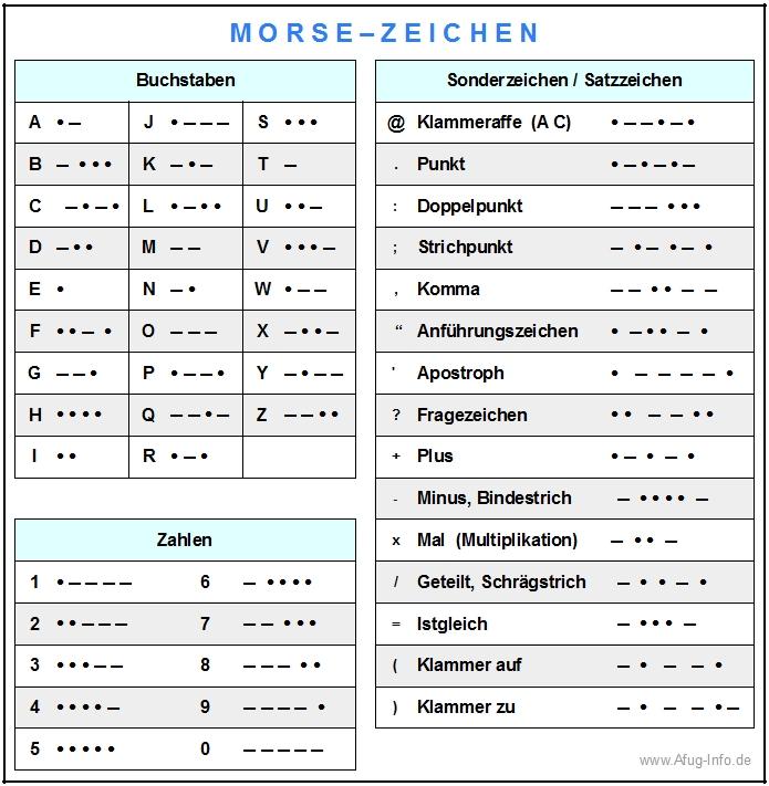 alphabet englisch buchstabiertafel